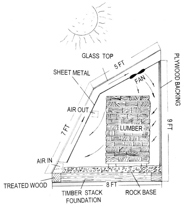 Greenhouse Type Solar Kiln.