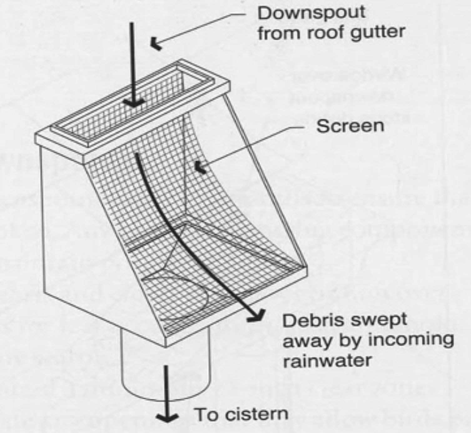 Roof washing system for rainwater harvesting