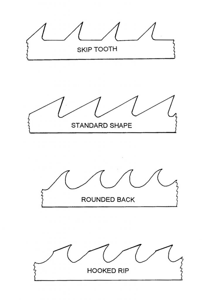 Bandsaw blade tooth configurations.