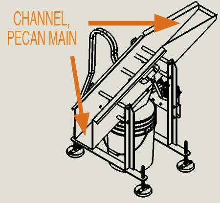 Three dimensional view of pecan sanitizer with arrow pointing to the channel, pecan main.