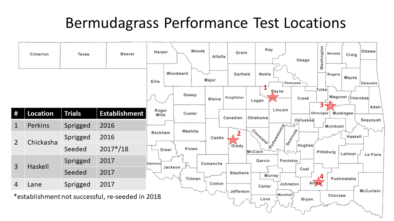 Bermudagrass Performance test locations in Oklahoma Counties.