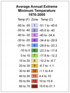 Average annual extreme minimum temperatures 1976-2005