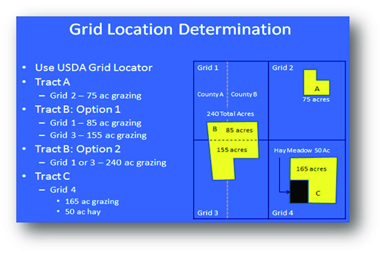 Grid location determination example after the location information has been input into the grid locator website.