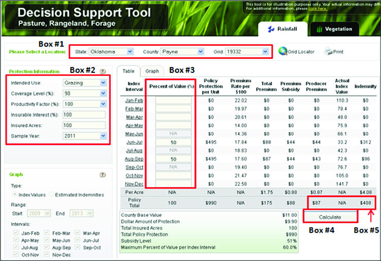 PRF decision support tool example.