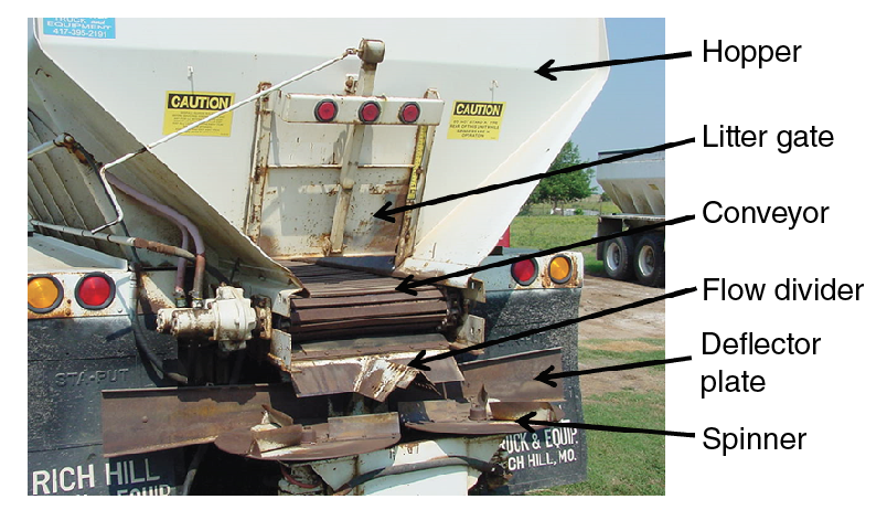 Working Parts of a Typical Litter Spreader Truck.