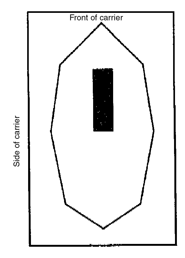 Drawing of sampling sites of truck or trailer.