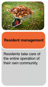 Resident management where residents take care of the entire operation of their own community.