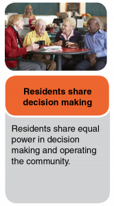 Residents share decision making where residents share equal power in decision making and operating the community.