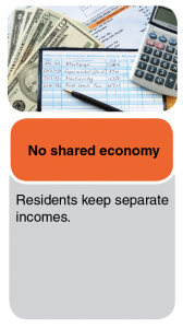 No shared economy where residents keep separate incomes.