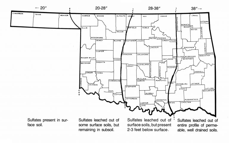 Presence of sulfates in soils in relation to annual rainfall in Oklahoma.