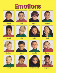 Chart showing different types of kids showing all different types of emotions.