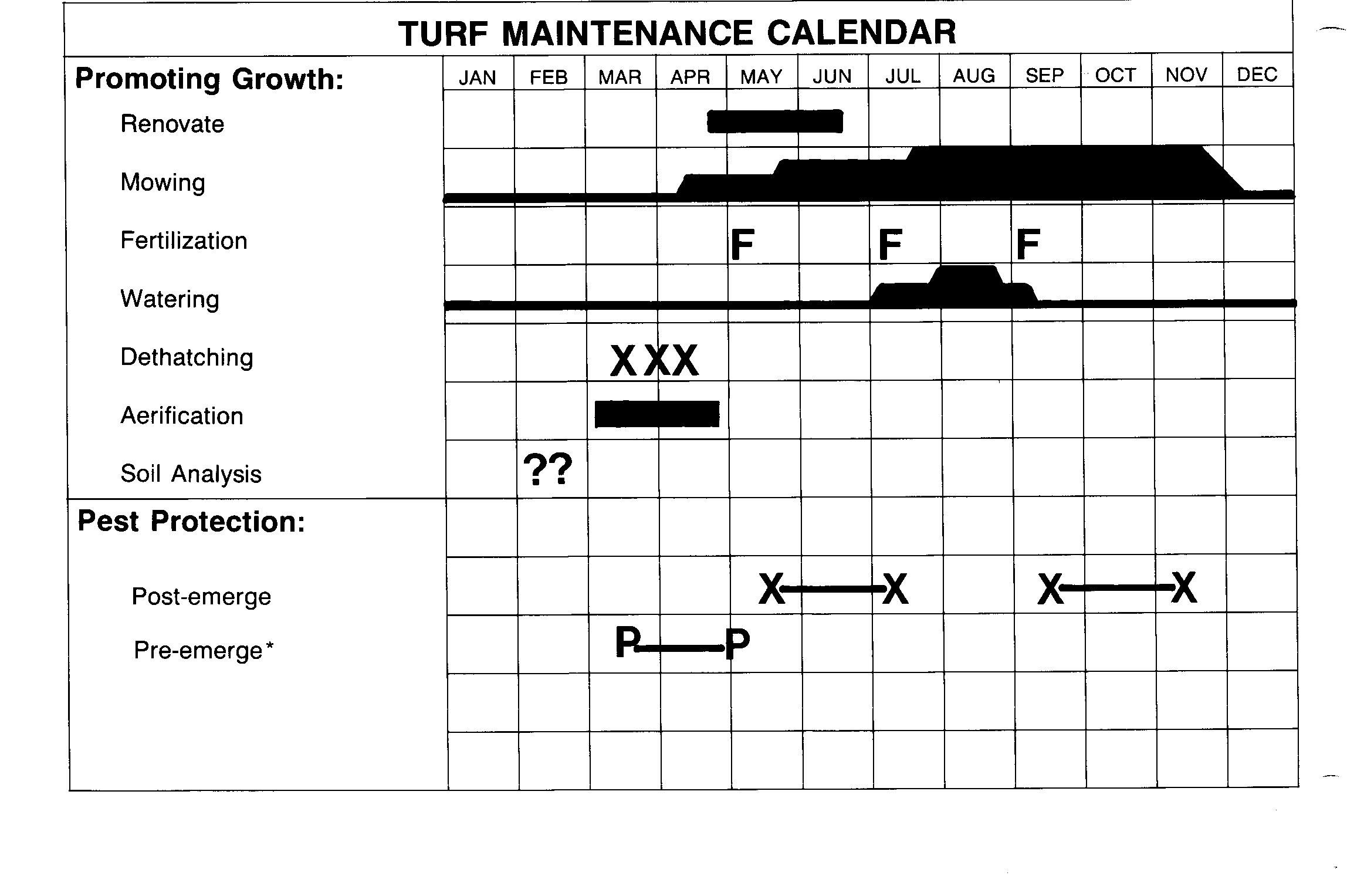 Turf maintenance calendar.