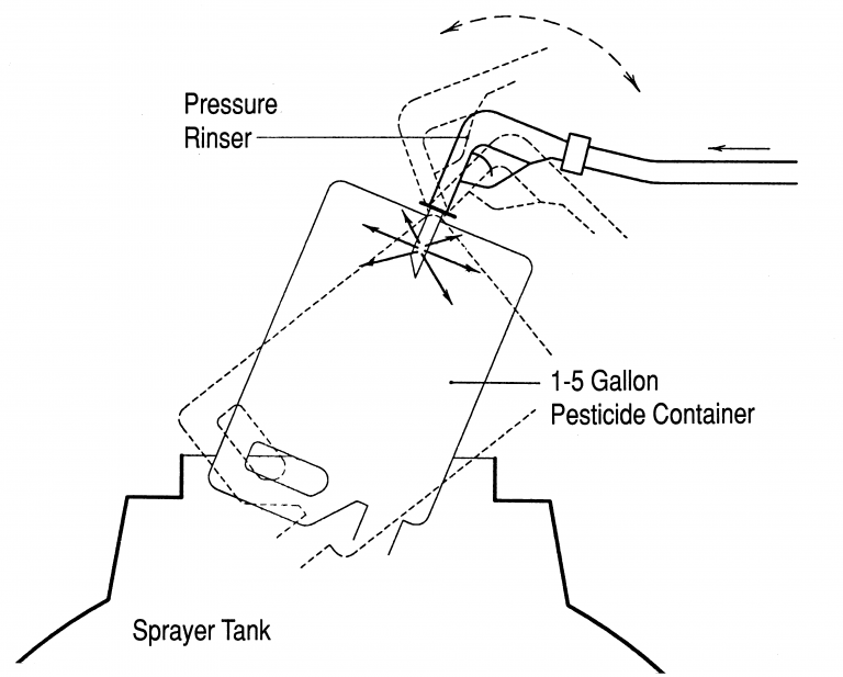 Pressure rinser on a 1-5 fallon pesticide container.