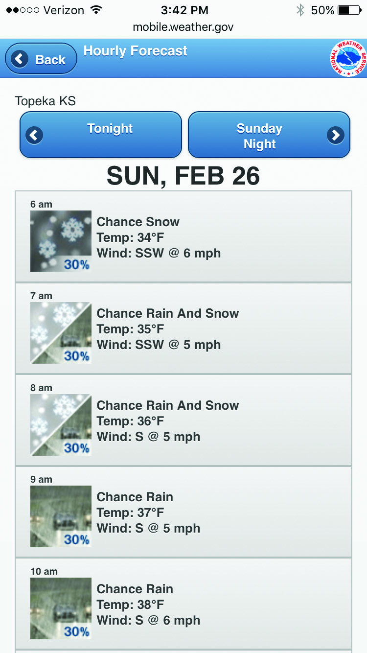 NWS mobile.weather.gov – Topeka, KS local hour-by-hour forecast screenshot.